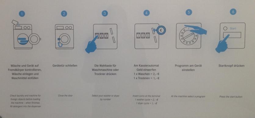 Anleitung Waschsalon